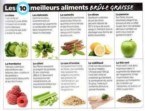 10 aliments bruleurs