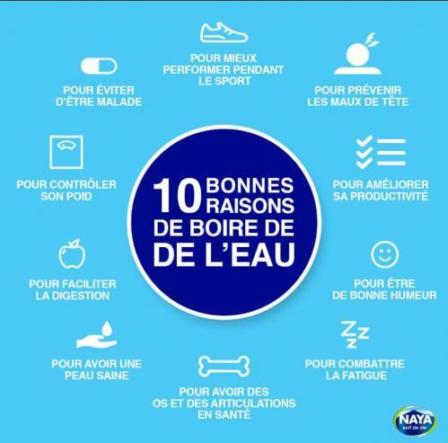 10 raisons eau