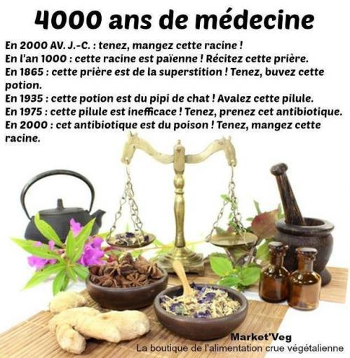 4000 ans