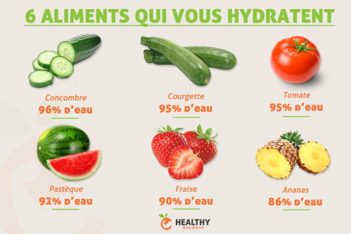 Aliment hydratant