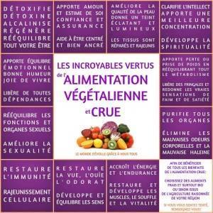 Alimentation vege