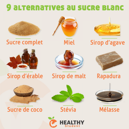 Alternative au sucre