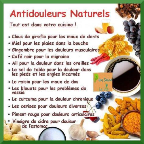 Antidouleurs naturels