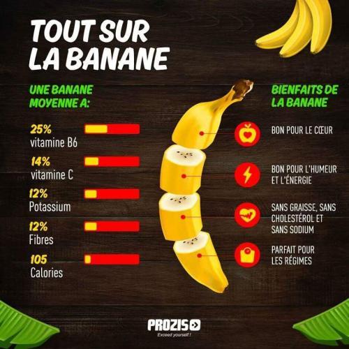 Banane 6