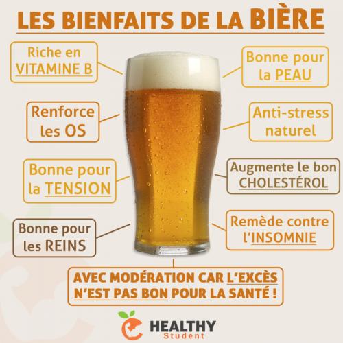 Biere bienfaits