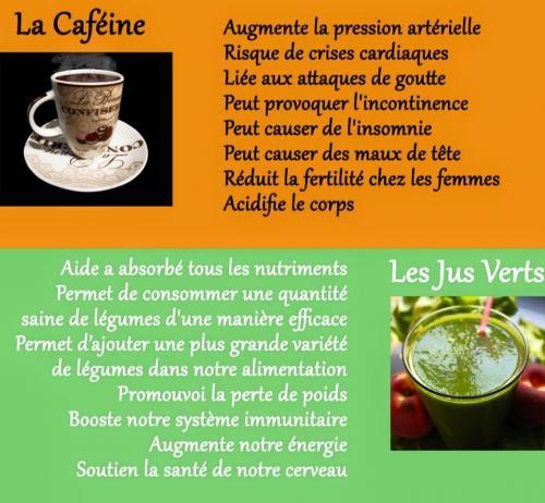 Cafeine 1