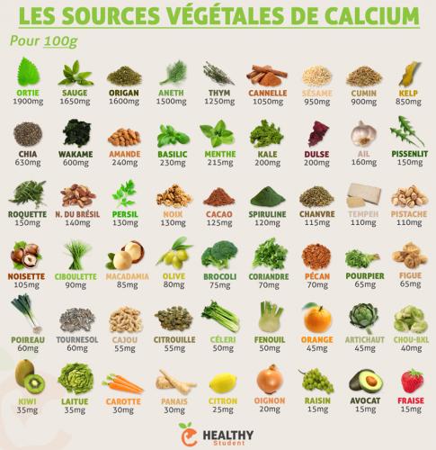 Calcium 1