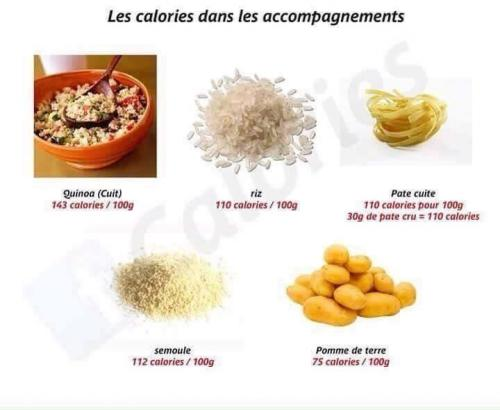 Calories accompagnements