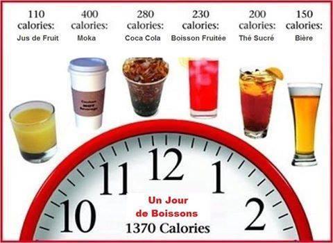 Calories boissons jour