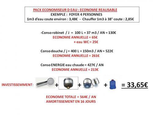 Economie investissement