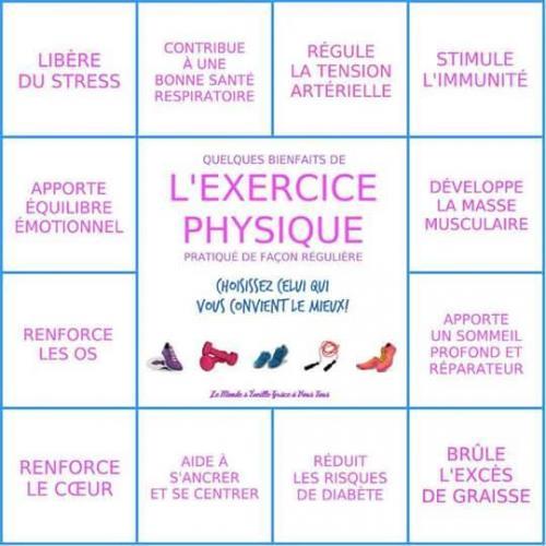 Exercice physique 1