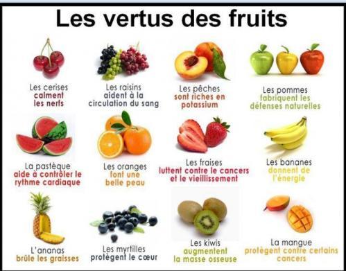 Fruits vertsu