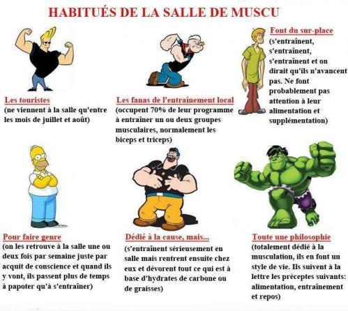 Habitues