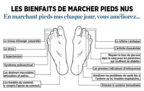 Marche a pieds 1