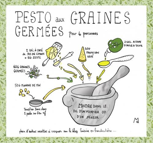 Pesto de graines germees