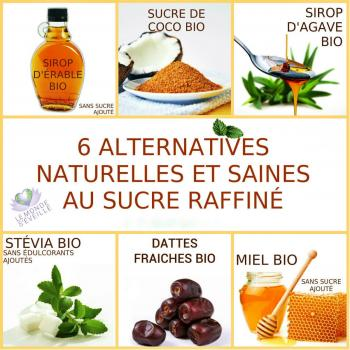 Sucres 1